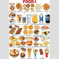 Food And Drinks Vocabulary In English 500+ Items Illustrated  Eslbuzz Learning English