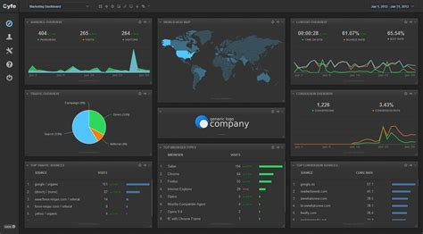 create dark dashboard theme  uis   vamp tools