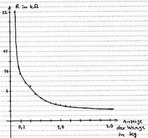 Physik Widerstand Berechnen : drucksensor lehrerinformation ~ Themetempest.com Abrechnung