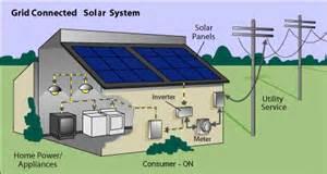 Home Solar Power System Design by Grid Tie Solar Inverter Schematic
