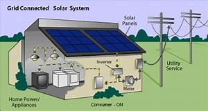 Grid Tie Solar Inverter Schematic