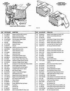 I U0026 39 M Having A Problem With My 1998 Dodge Stratus  It Cranks