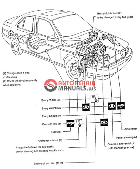 free online car repair manuals download 1994 alfa romeo spider engine control auto repair manuals free download alfa romeo 155 repair manuals vehicle characteristics and