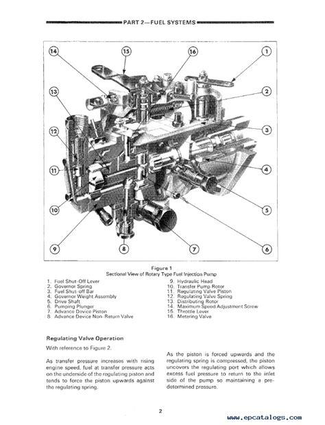 Ford 1710 Wiring Diagram by Ford 1710 Hydraulic Diagram