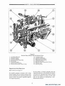 Ford 1710 Hydraulic Diagram