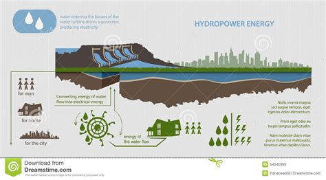 renewable energy hydroelectric power plant stock vector