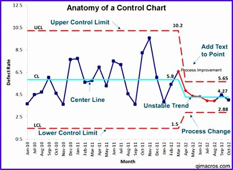 excel control chart template excel templates excel