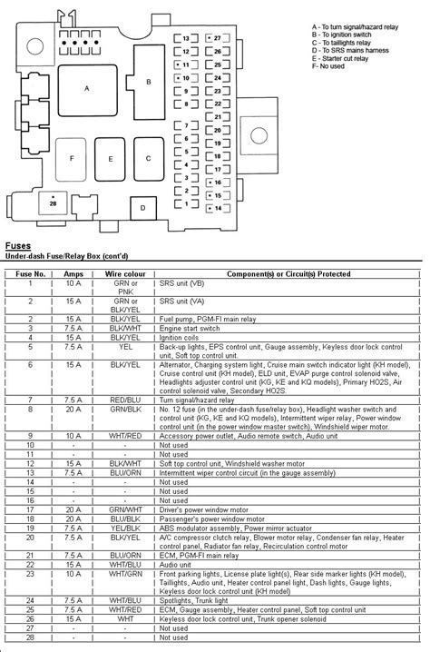 2001 honda s2000 engine diagram wiring library
