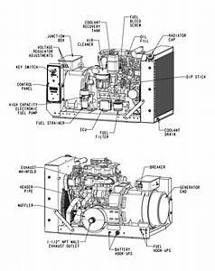 14 Kw Diesel Generator Details