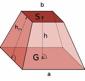 Grundfläche Berechnen Prisma : pyramidenstumpf volumen und oberfl che berechnen ~ Themetempest.com Abrechnung