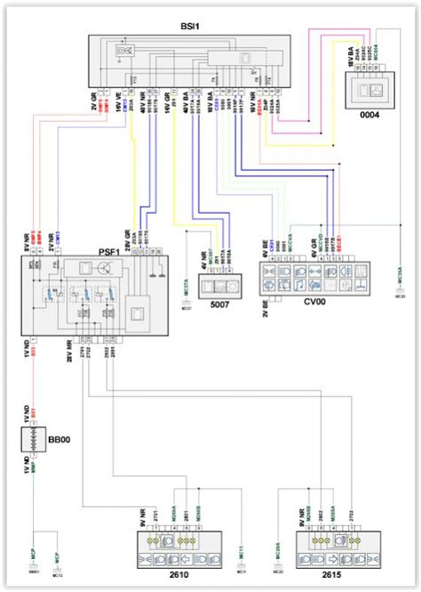 Dipped Beam Relay Fault Hdi Diesel Page
