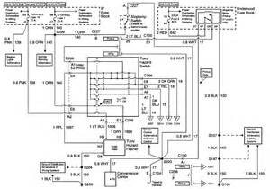 similiar 2003 freightliner wiring diagram keywords freightliner fl80 fuse box diagram furthermore detroit diesel series