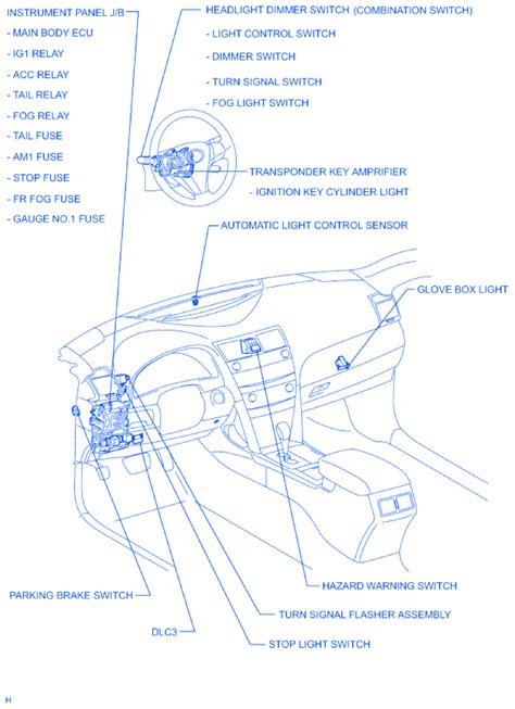 Toyota Camry Steeting Electrical Circuit Wiring