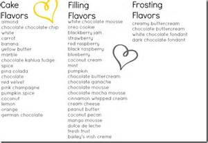 Similiar Wedding Cake Flavors List Keywords