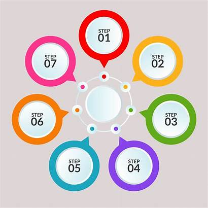 Connection Circle Poster Vector Template Workflow Infographic