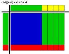 cpm algebra tiles algebra and tile on