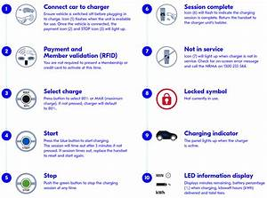 How To Use The Nrma Electric Vehicle Fast Charger