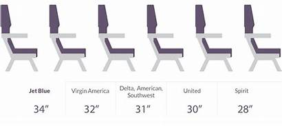 Legroom Airlines Compare Seat Airline Comparison Leg