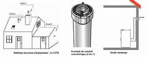 Installation Poele A Granule Sans Conduit : quand utiliser une sortie ventouse et un conduit ~ Nature-et-papiers.com Idées de Décoration