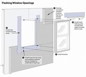 Window Flashing Details