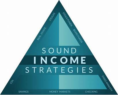Income Strategies Sound Generation Jeff Guest