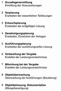 Was Macht Ein Architekt : was macht man genau als architekt ostseesuche com ~ Frokenaadalensverden.com Haus und Dekorationen