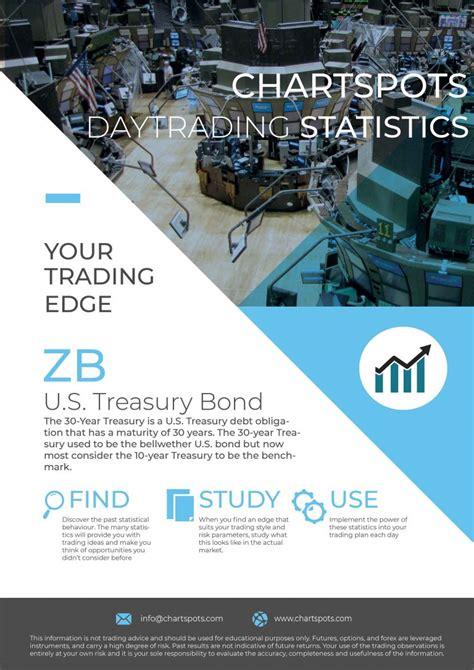 US Treasury Bond ZB - Premium Statistics Report - Chart Spots