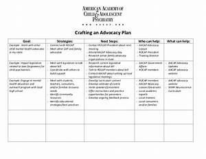 advocacy planning document With advocacy strategy template