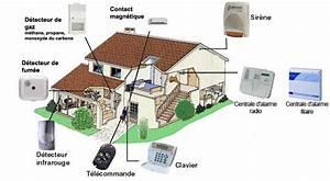 Comment Installer Camera De Surveillance Exterieur : alarmes ~ Premium-room.com Idées de Décoration