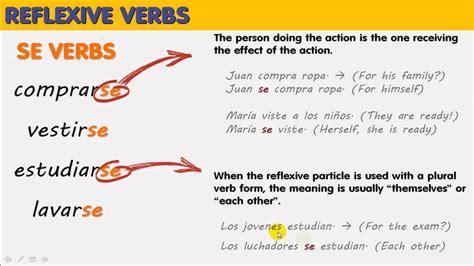Reflexive Verbs  Part 1 Understanding Reflexive Verbs Youtube