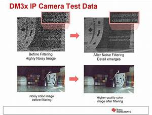 Tmdsipcam369x104 Dm369 Ip Camera Reference Design