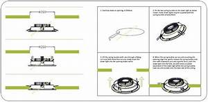 Process Of Led Downlight Installation And How To Install