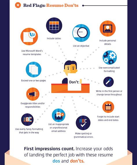 Resume Dos And Donts by Infographic Dos And Don Ts Of A Resume That Will Impress