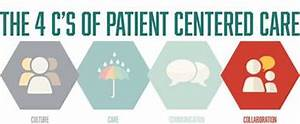 4 C's of Patient Centered Care Archives - Southeast AIDS