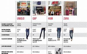 Gap Denim Size Chart Cheap Chic And Made For All How Uniqlo Plans To Take