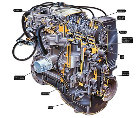 Old Internal Combustion Engine Car, Old, Free Engine Image