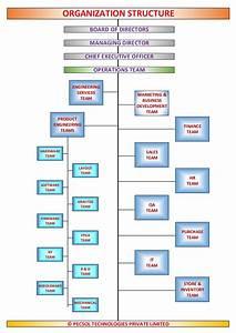 Dedenbear Delay Box Wiring Diagram Air Shifter Wiring