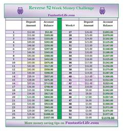 Reverse 52 Week Money Challenge Printable