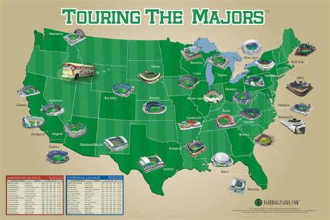baseball stadiums map of usa touring the majors all 30 ballparks poster 24x36 ebay