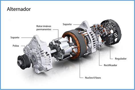 taller ciclo b 225 sico sistemas electr 243 nicos principios de generaci 243 n de la electricidad
