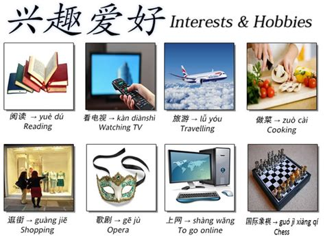 What Hobbies And Interests To Put On A Resume by Audioboom Cslpod Interests Hobbies 兴趣爱好