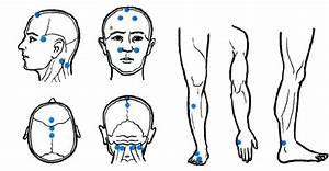 Как можно быстро снять боль в коленном суставе