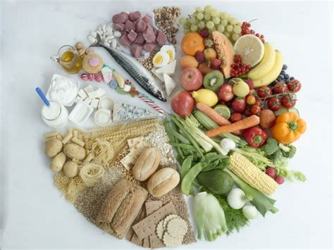 proportion cuisine the food groups in proportion getting healthy tips etc