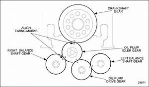 Need Instructions In The Installation Of The Counter Balance Shafts Assembly For A Detroit 50
