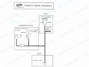 Universal Wiring Loom For Alpha Gse Truck Top Canopies