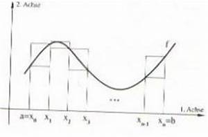 Rotationskörper Volumen Berechnen : matroids matheplanet ~ Themetempest.com Abrechnung