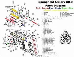 Pin On Gun Diagrams And Parts