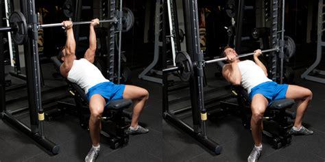 Shoulder Pain Medication, Reverse Grip Bench Press For