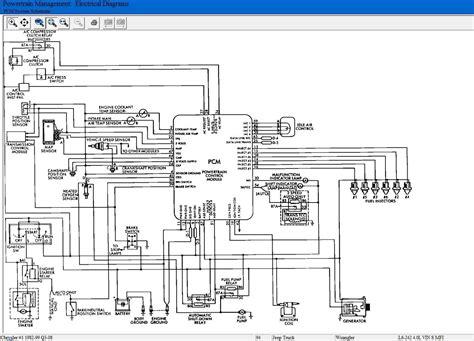 1995 Jeep Wiring Diagram by Wiring Diagram Engine Module 1995 Jeep Wrangler Mur400