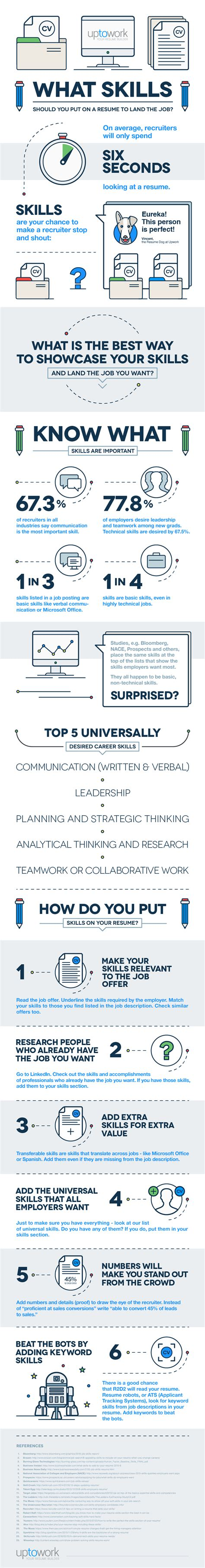 Best Skills To Put On A Resume by The Best Skills To Put On A Resume Infographic E
